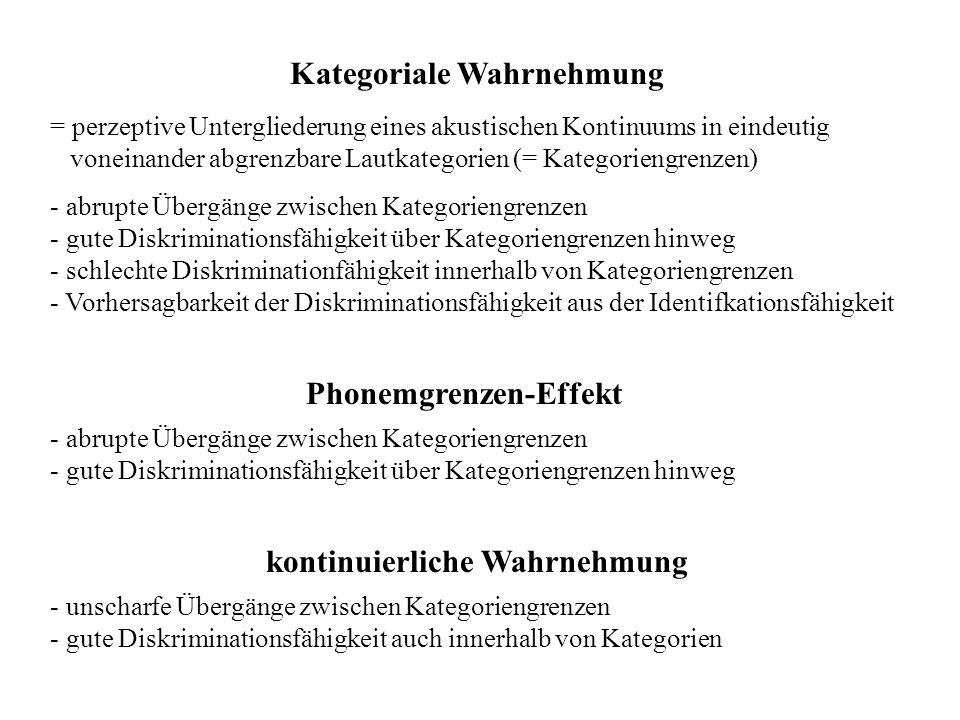 Kategoriale Wahrnehmung - abrupte Übergänge zwischen Kategoriengrenzen - gute Diskriminationsfähigkeit über Kategoriengrenzen hinweg - schlechte Diskr