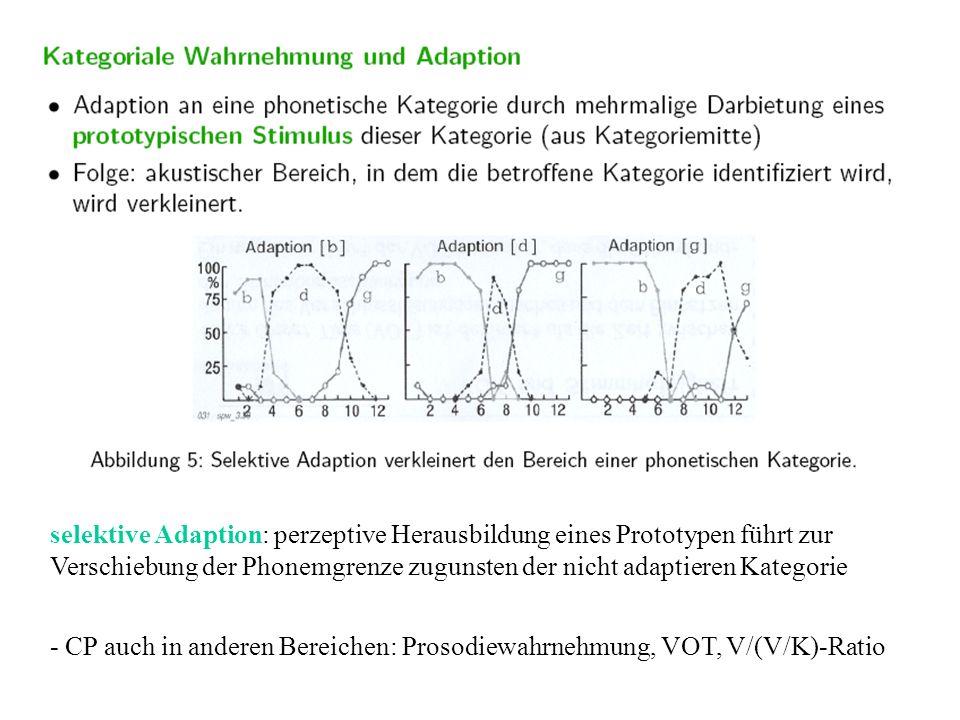selektive Adaption: perzeptive Herausbildung eines Prototypen führt zur Verschiebung der Phonemgrenze zugunsten der nicht adaptieren Kategorie - CP au