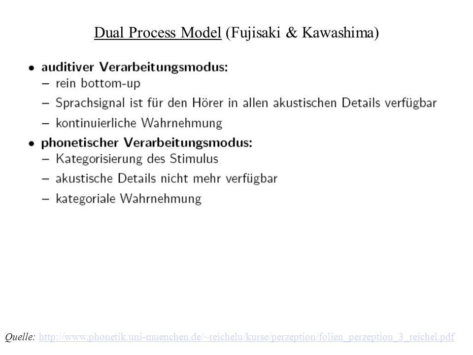 Dual Process Model (Fujisaki & Kawashima) Quelle: http://www.phonetik.uni-muenchen.de/~reichelu/kurse/perzeption/folien_perzeption_3_reichel.pdfhttp:/