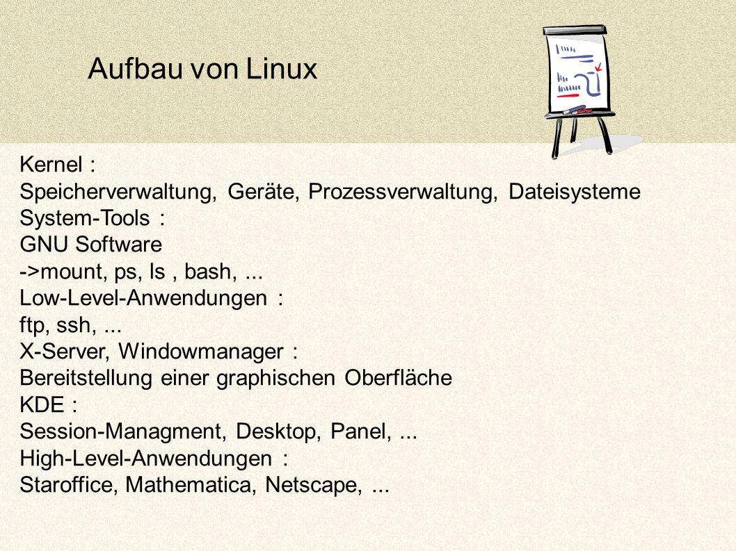 Aufbau von Linux Kernel : Speicherverwaltung, Geräte, Prozessverwaltung, Dateisysteme System-Tools : GNU Software ->mount, ps, ls, bash,...