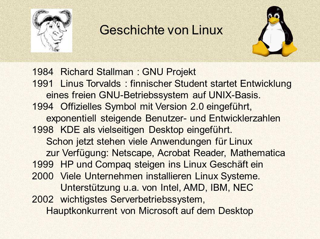 Geschichte von Linux 1984Richard Stallman : GNU Projekt 1991Linus Torvalds : finnischer Student startet Entwicklung eines freien GNU-Betriebssystem auf UNIX-Basis.