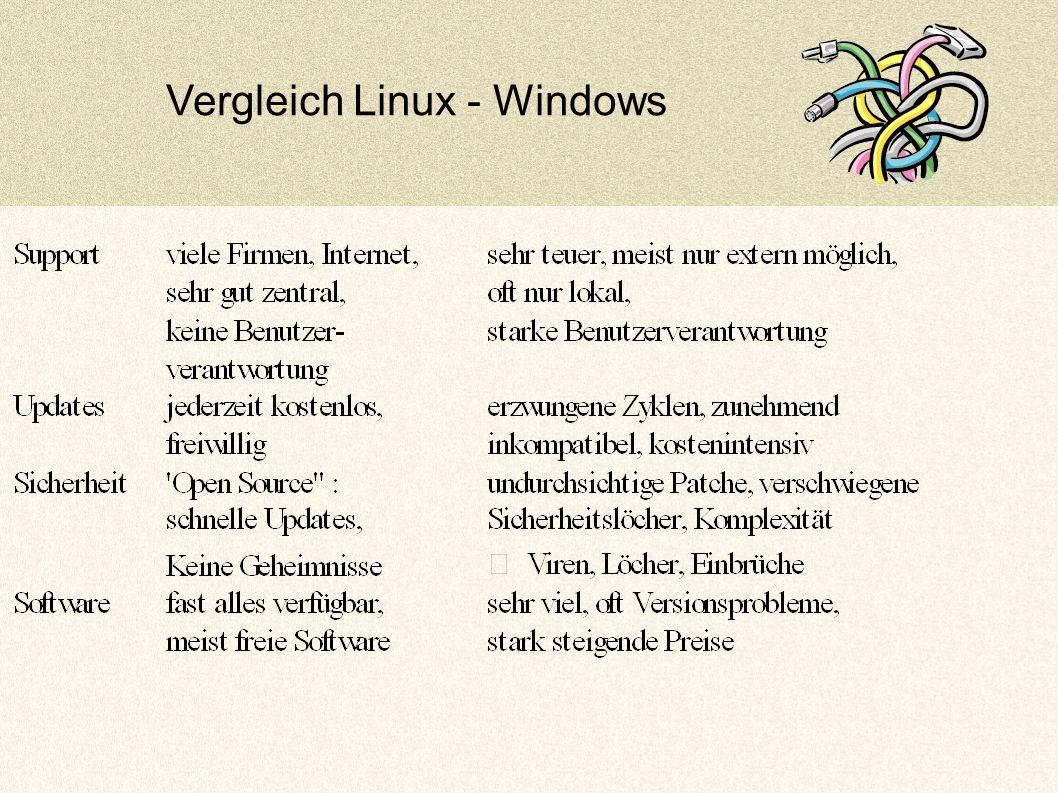 Vergleich Linux - Windows