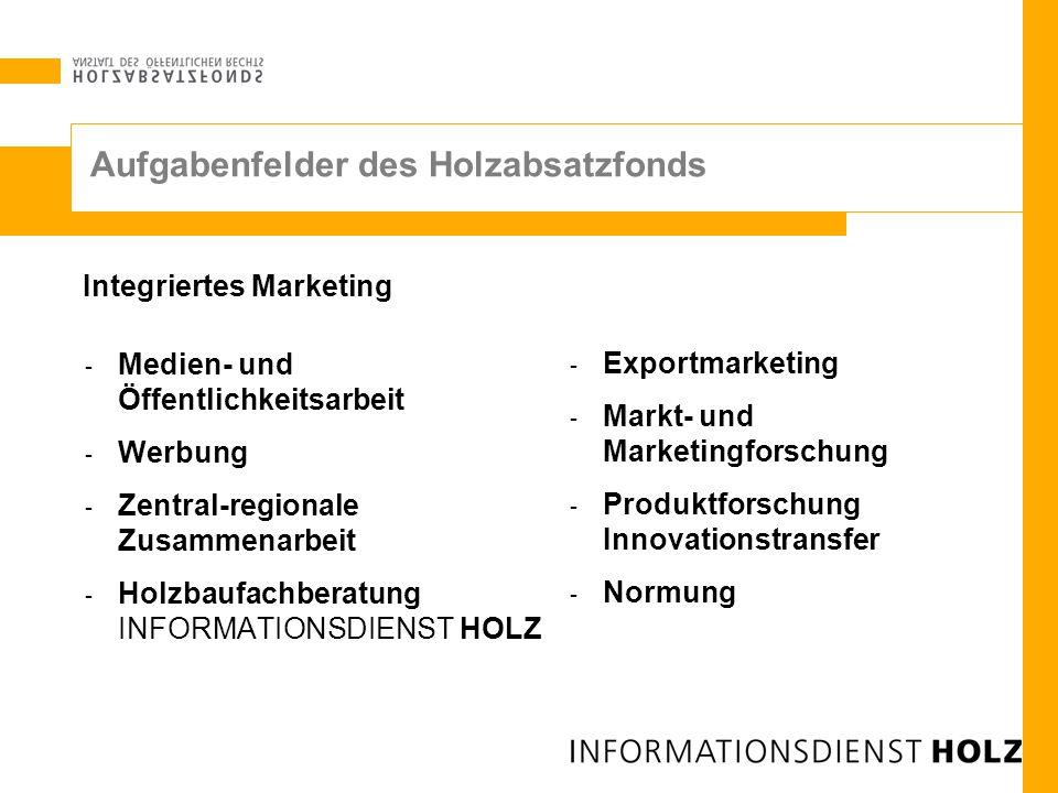 Aufgabenfelder des Holzabsatzfonds - Medien- und Öffentlichkeitsarbeit - Werbung - Zentral-regionale Zusammenarbeit - Holzbaufachberatung INFORMATIONS