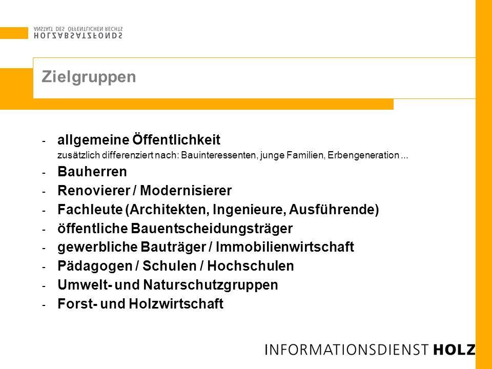 Zielgruppen - allgemeine Öffentlichkeit zusätzlich differenziert nach: Bauinteressenten, junge Familien, Erbengeneration... - Bauherren - Renovierer /