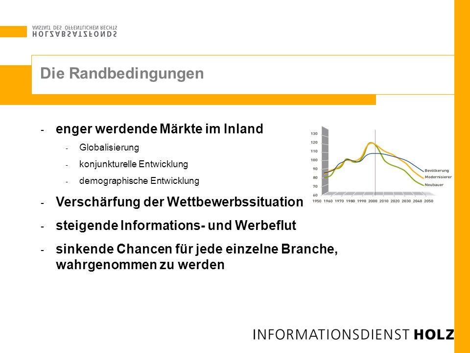 Die Randbedingungen - enger werdende Märkte im Inland - Globalisierung - konjunkturelle Entwicklung - demographische Entwicklung - Verschärfung der We