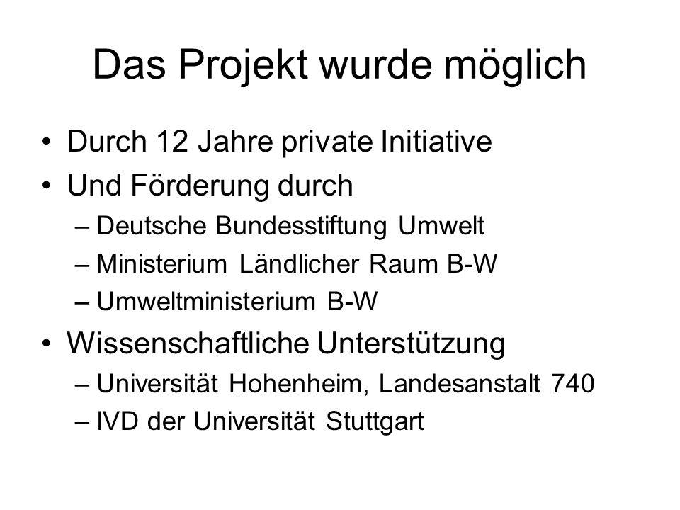 Das Projekt wurde möglich Durch 12 Jahre private Initiative Und Förderung durch –Deutsche Bundesstiftung Umwelt –Ministerium Ländlicher Raum B-W –Umwe