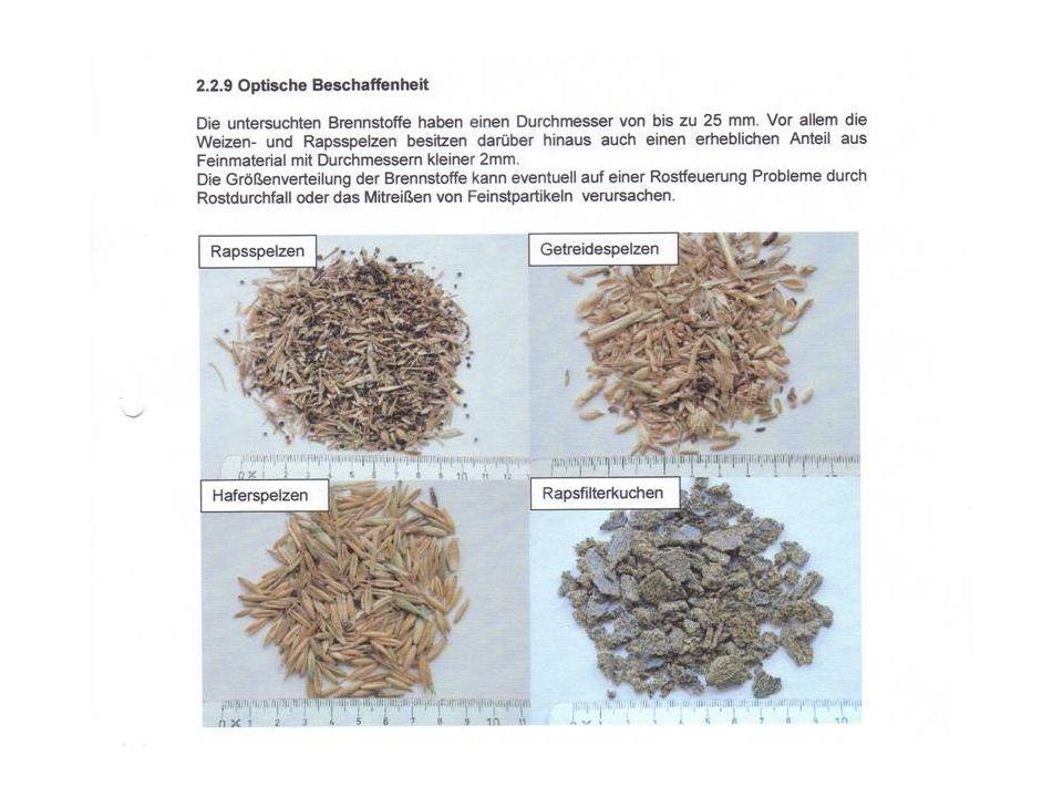 Partikelgrößenverteilung - Rohgas Weizenpellets Messungen des IVD der Universität Stuttgart (Auftrag des MLR B-W) Hoher Feinstaubanteil < 0,8 µm
