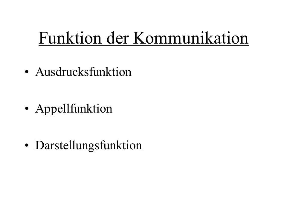 Funktion der Kommunikation Ausdrucksfunktion Appellfunktion Darstellungsfunktion