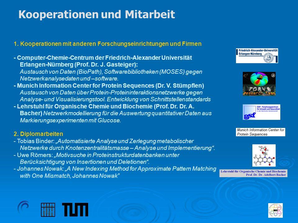 Kooperationen und Mitarbeit 1. Kooperationen mit anderen Forschungseinrichtungen und Firmen - Computer-Chemie-Centrum der Friedrich-Alexander Universi