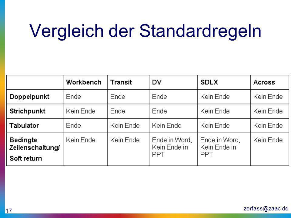 zerfass@zaac.de 17 Vergleich der Standardregeln