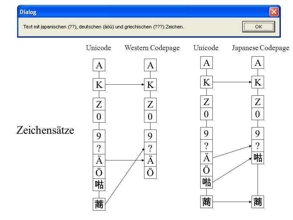 Zeichensätze A K Z 0 9 ? Ä Ö A K Z 0 9 ? Ä Ö A K Z 0 9 ? Ä Ö A K Z 0 9 ? Unicode Western CodepageUnicode Japanese Codepage