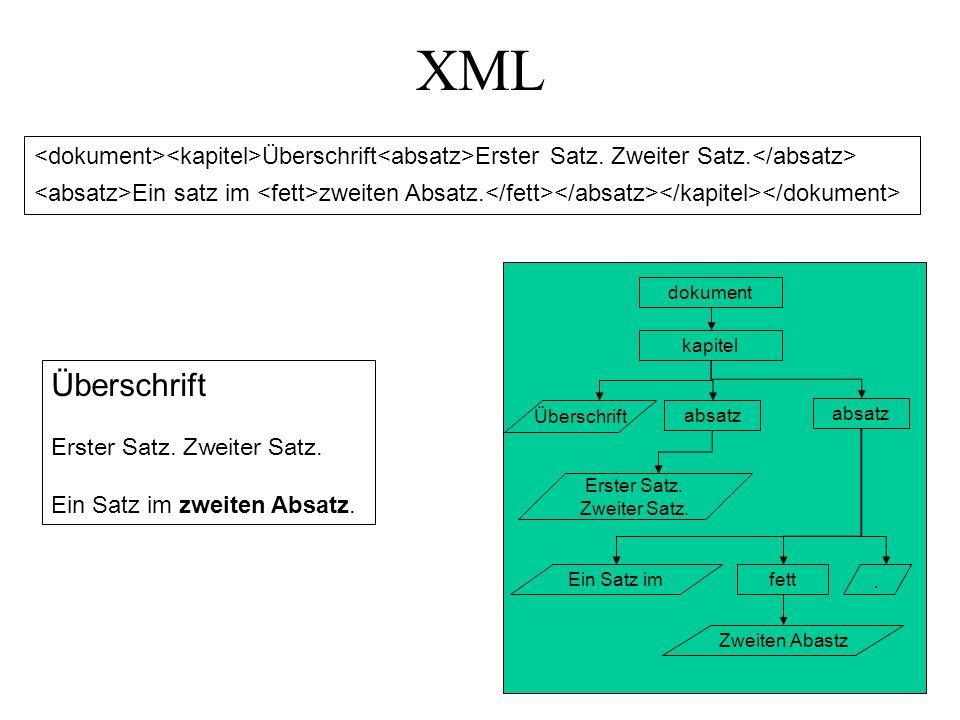 XML dokument kapitel Erster Satz. Zweiter Satz. absatz Ein Satz imfett. Zweiten Abastz Überschrift Erster Satz. Zweiter Satz. Ein Satz im zweiten Absa