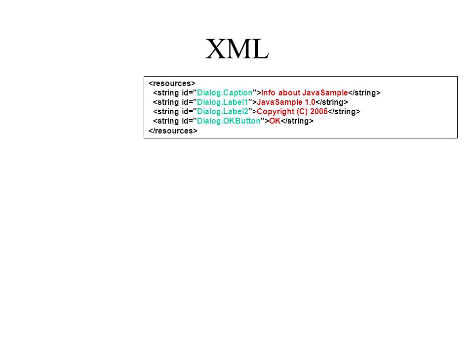 XML Info about JavaSample JavaSample 1.0 Copyright (C) 2005 OK