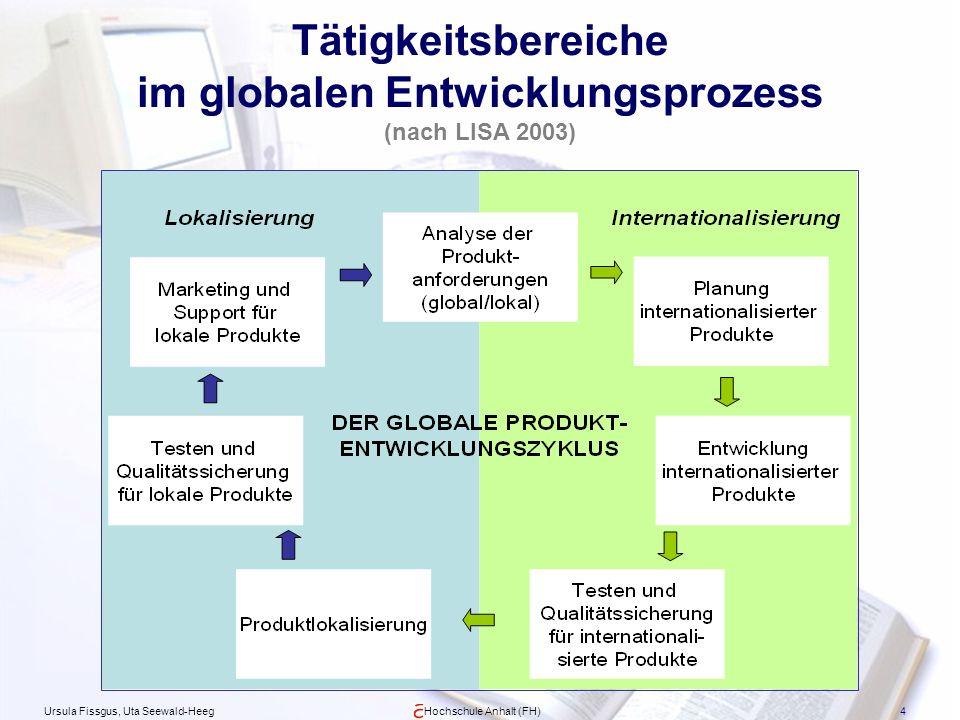 Ursula Fissgus, Uta Seewald-HeegHochschule Anhalt (FH)4 Tätigkeitsbereiche im globalen Entwicklungsprozess (nach LISA 2003)
