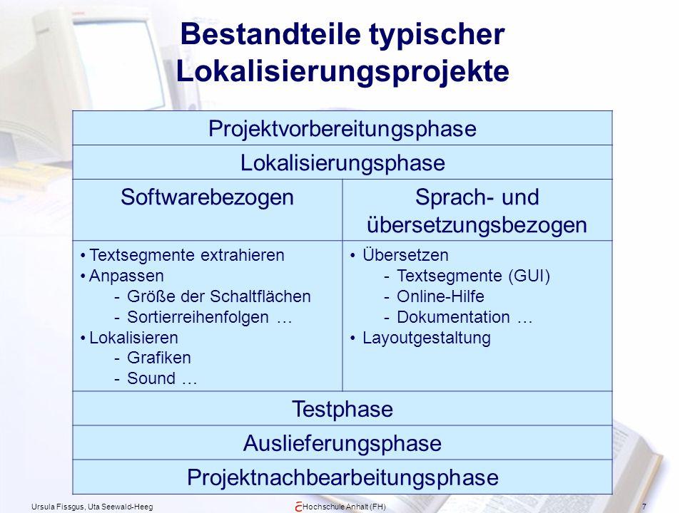 Ursula Fissgus, Uta Seewald-HeegHochschule Anhalt (FH)7 Bestandteile typischer Lokalisierungsprojekte Projektvorbereitungsphase Lokalisierungsphase So