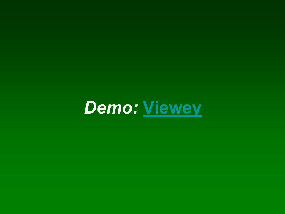 Demo: VieweyViewey