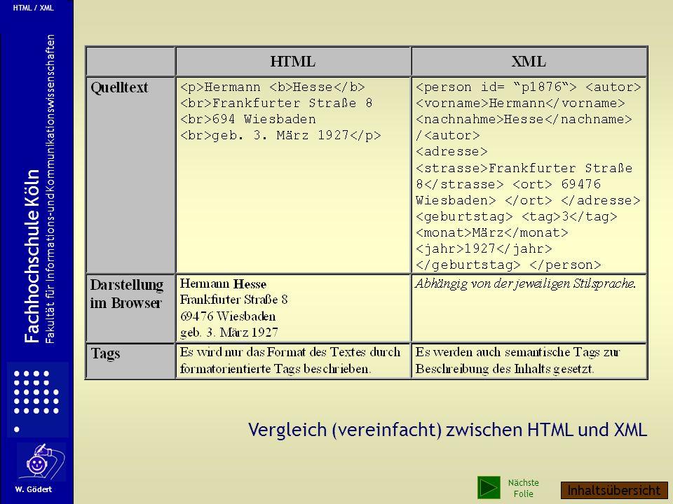 Beispiel für ein einfaches XML-Dokument: GÖdert Winfried Wasser 3a 51491 Overath winfried.goedert@fh-koeln.de Typisch: Tags haben keine Formatie