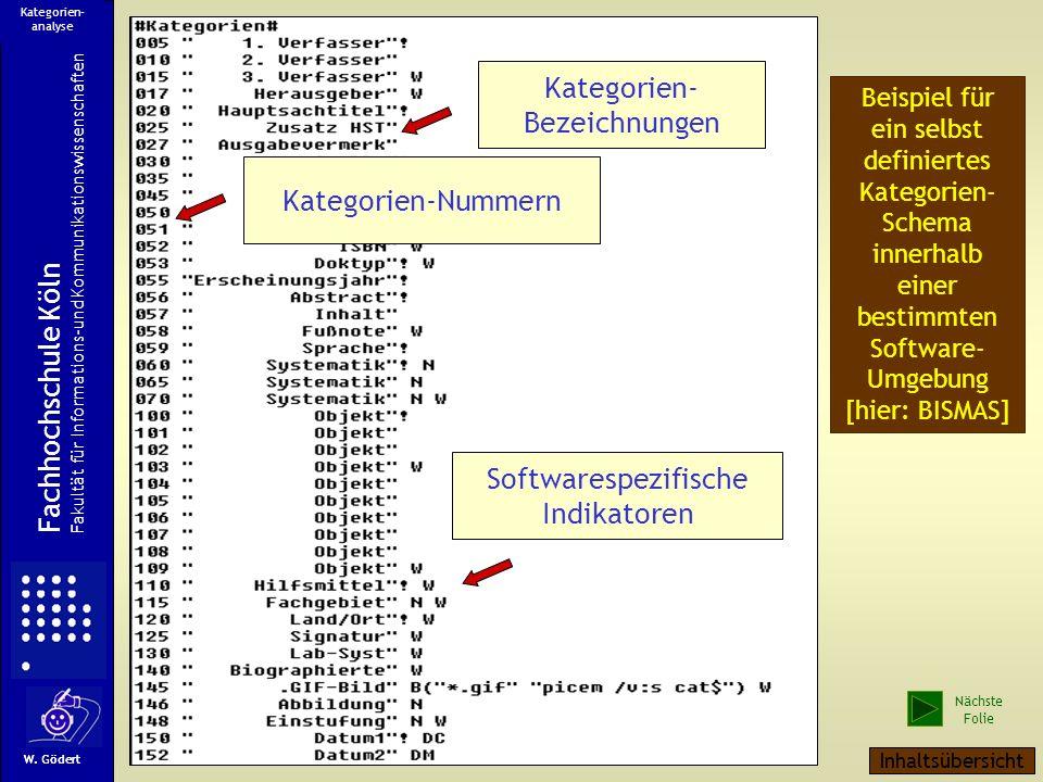 Beispiel für ein selbst definiertes Kategorien- Schema innerhalb einer bestimmten Software- Umgebung [hier: BISMAS] Kategorien-Nummern Kategorien- Bezeichnungen Softwarespezifische Indikatoren Fachhochschule Köln Fakultät für Informations-und Kommunikationswissenschaften W.