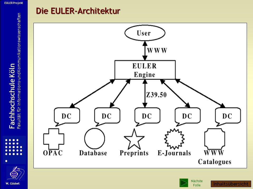 Das Projekt EULER (EUropean Libraries and Electronic Resources in Mathematical Sciences ) mehrere europäische Partner wollen einen integrierten Zugang
