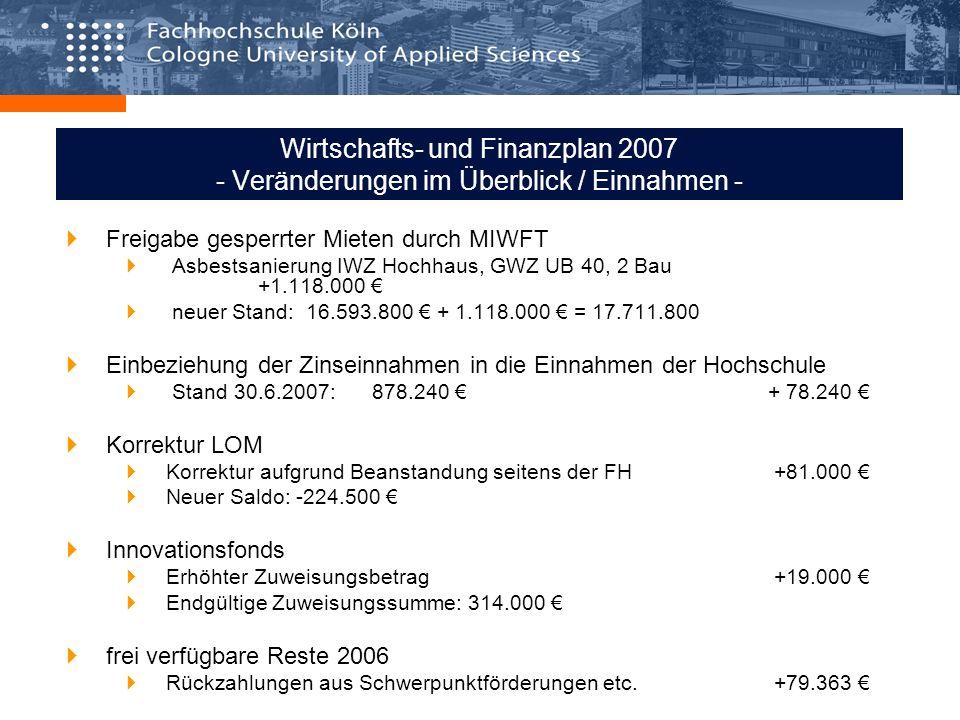 Wirtschafts- und Finanzplan 2007 - Veränderungen im Überblick / Einnahmen - Freigabe gesperrter Mieten durch MIWFT Asbestsanierung IWZ Hochhaus, GWZ U