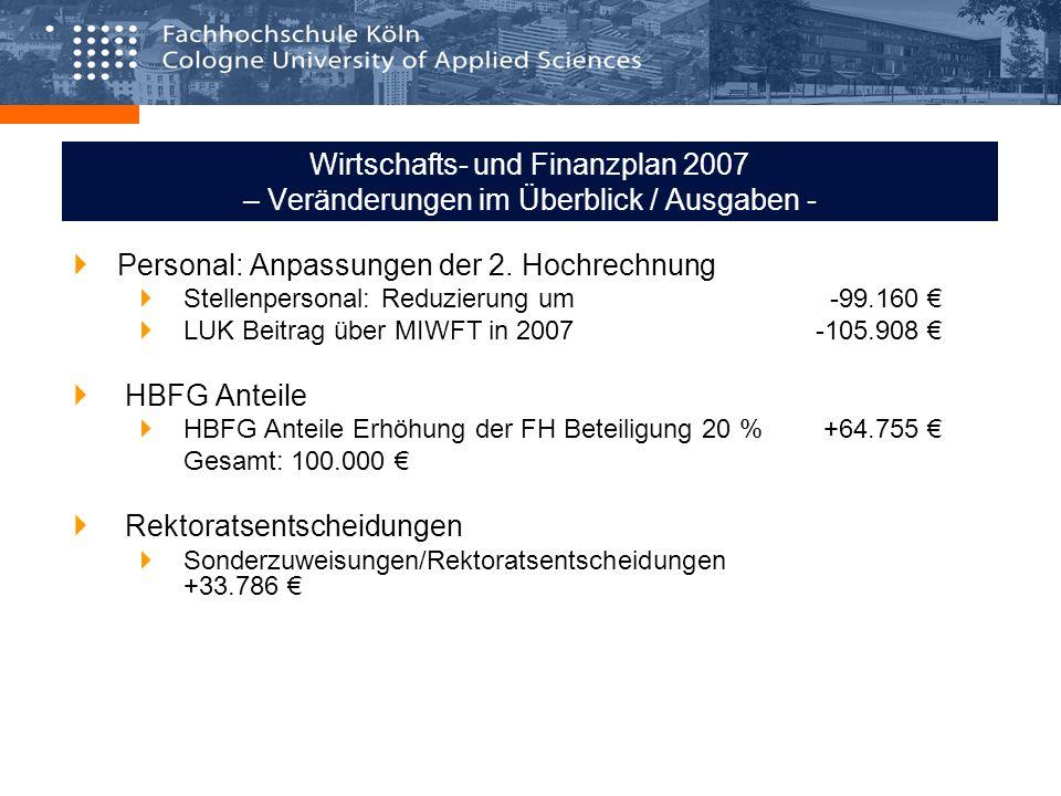Wirtschafts- und Finanzplan 2007 – Veränderungen im Überblick / Ausgaben - Personal: Anpassungen der 2. Hochrechnung Stellenpersonal: Reduzierung um -