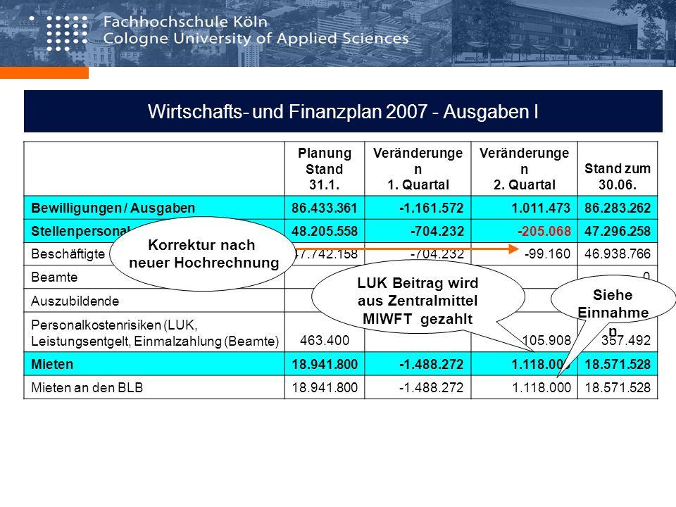 Wirtschafts- und Finanzplan 2007 - Ausgaben I Planung Stand 31.1. Veränderunge n 1. Quartal Veränderunge n 2. Quartal Stand zum 30.06. Bewilligungen /