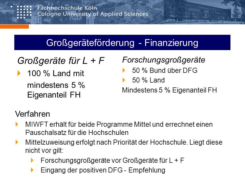 Großgeräteförderung - Finanzierung Großgeräte für L + F 100 % Land mit mindestens 5 % Eigenanteil FH Forschungsgroßgeräte 50 % Bund über DFG 50 % Land