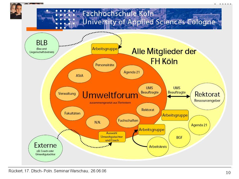 Bildung für eine Nachhaltige Entwicklung Rückert, 17. Dtsch- Poln. Seminar Warschau, 26.06.06 F09 10