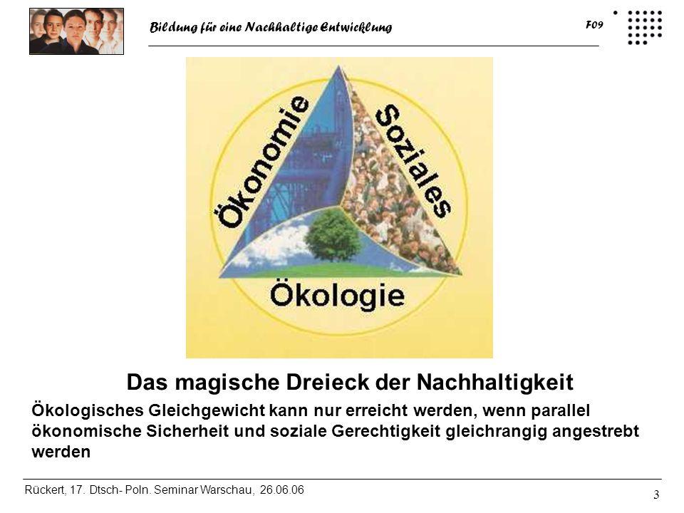 Bildung für eine Nachhaltige Entwicklung Rückert, 17. Dtsch- Poln. Seminar Warschau, 26.06.06 F09 3 Das magische Dreieck der Nachhaltigkeit Ökologisch