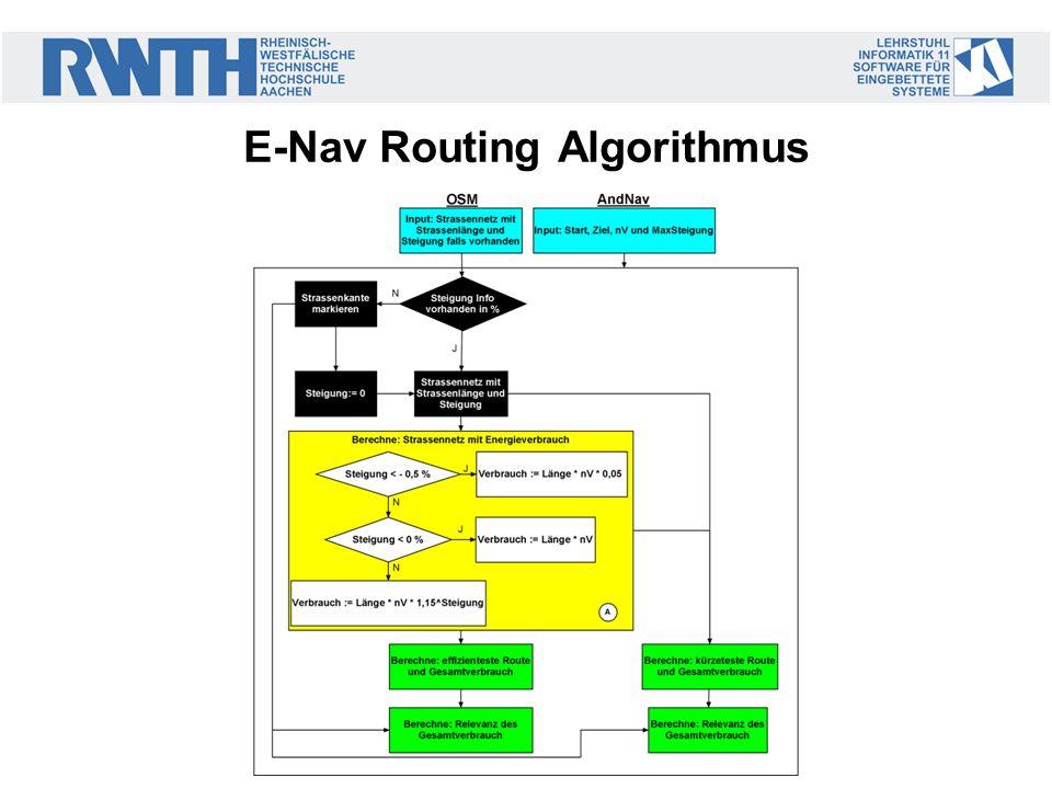 E-Nav Routing Algorithmus