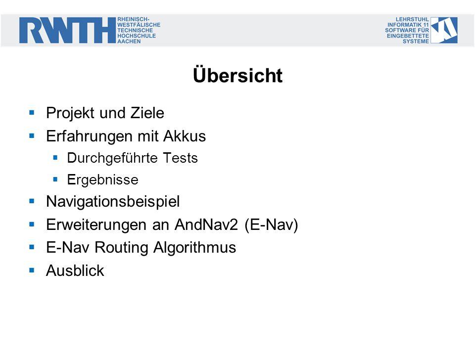 Übersicht Projekt und Ziele Erfahrungen mit Akkus Durchgeführte Tests Ergebnisse Navigationsbeispiel Erweiterungen an AndNav2 (E-Nav) E-Nav Routing Algorithmus Ausblick