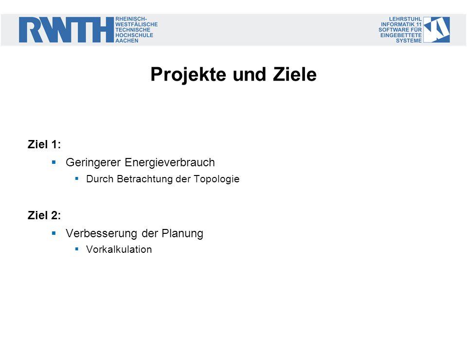 Projekte und Ziele Ziel 1: Geringerer Energieverbrauch Durch Betrachtung der Topologie Ziel 2: Verbesserung der Planung Vorkalkulation