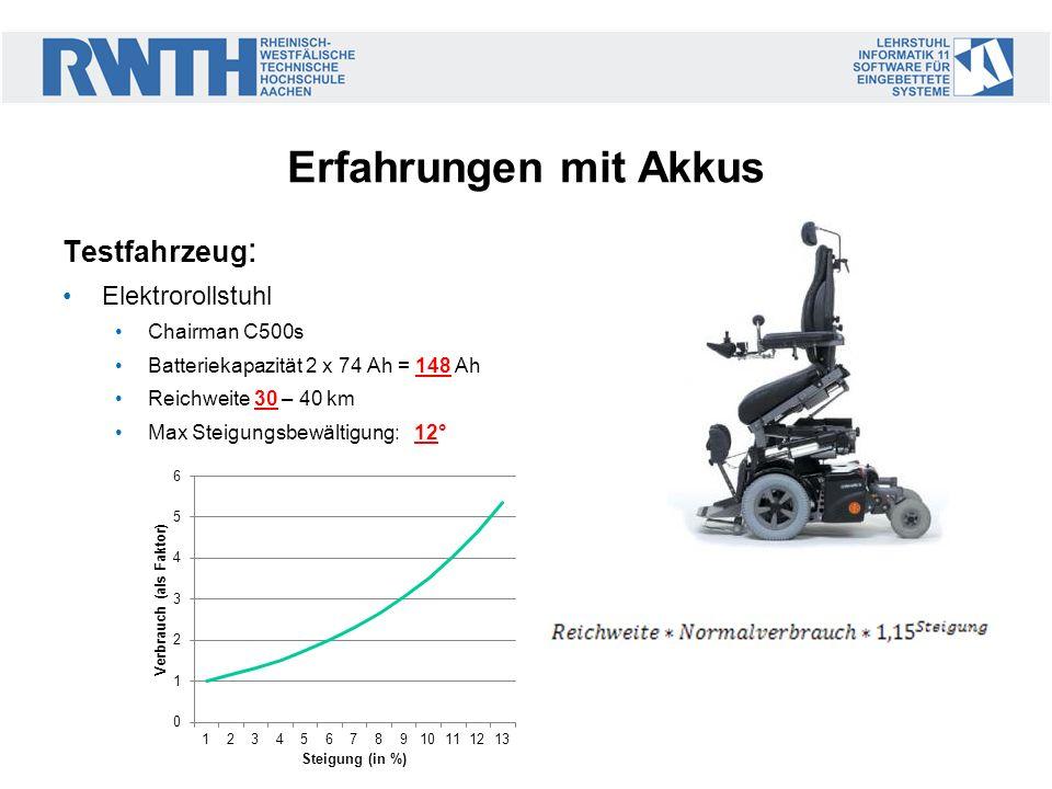 Erfahrungen mit Akkus Testfahrzeug : Elektrorollstuhl Chairman C500s Batteriekapazität 2 x 74 Ah = 148 Ah Reichweite 30 – 40 km Max Steigungsbewältigung: 12°