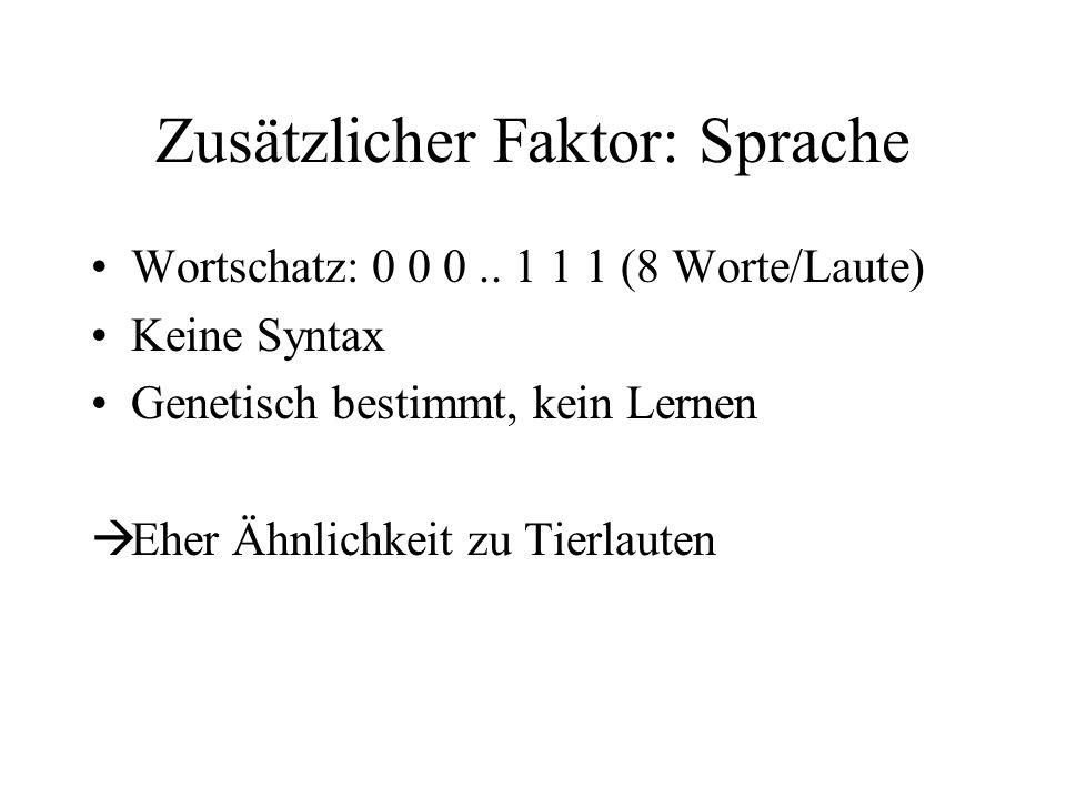 Zusätzlicher Faktor: Sprache Wortschatz: 0 0 0.. 1 1 1 (8 Worte/Laute) Keine Syntax Genetisch bestimmt, kein Lernen Eher Ähnlichkeit zu Tierlauten