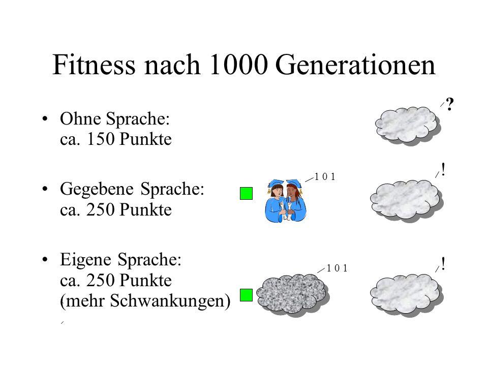 Fitness nach 1000 Generationen Ohne Sprache: ca. 150 Punkte Gegebene Sprache: ca. 250 Punkte Eigene Sprache: ca. 250 Punkte (mehr Schwankungen) ? 1 0