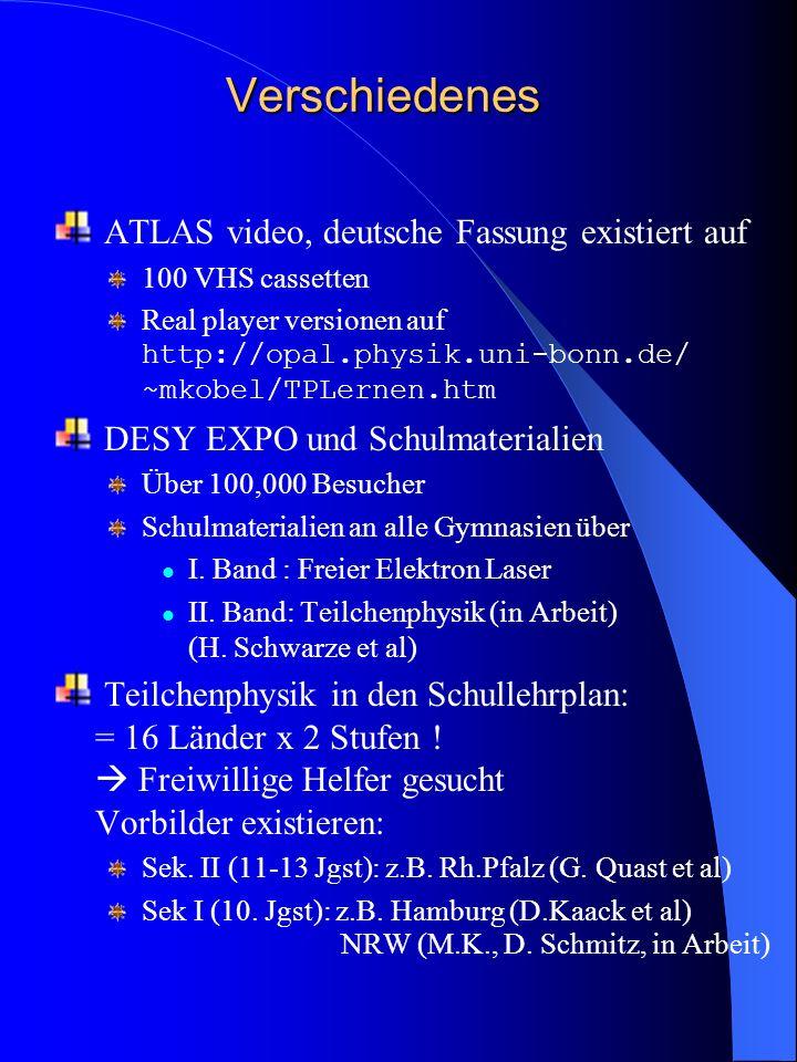 Verschiedenes ATLAS video, deutsche Fassung existiert auf 100 VHS cassetten Real player versionen auf http://opal.physik.uni-bonn.de/ ~mkobel/TPLernen.htm DESY EXPO und Schulmaterialien Über 100,000 Besucher Schulmaterialien an alle Gymnasien über I.