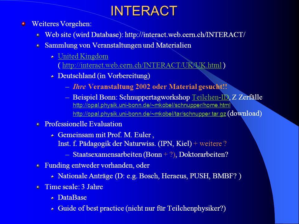 INTERACT Weiteres Vorgehen: Web site (wird Database): http://interact.web.cern.ch/INTERACT/ Sammlung von Veranstaltungen und Materialien United Kingdo