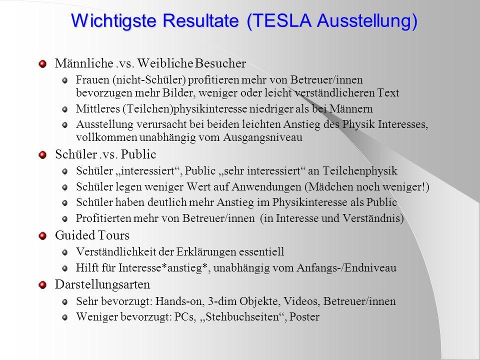 Wichtigste Resultate (TESLA Ausstellung) Männliche.vs.