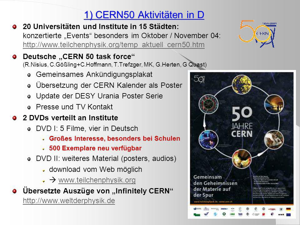 Neu: Particle Physics Show (Uni Bonn) Von Quarks zu Quasaren Triggered by researchers (H.Dreiner, M.K.) planned with students performed by students Topics: Atoms and Nuclei Detectors and Accelerators Elementary Particles Forces and Symmetries Cosmology and Part.