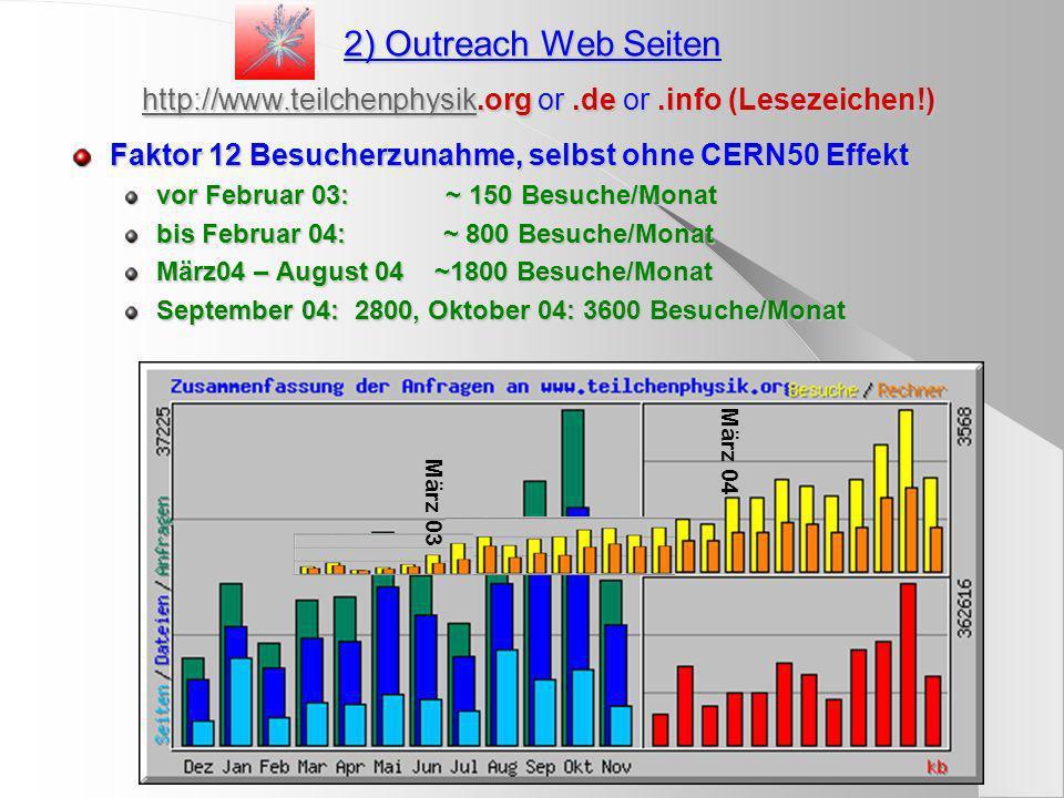 Werbung für teilchenphysik.de Bitte Link auf *Ihrer* Webseite.