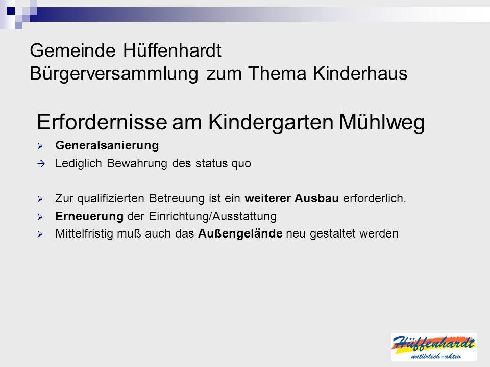Gemeinde Hüffenhardt Bürgerversammlung zum Thema Kinderhaus Erfordernisse am Kindergarten Mühlweg Generalsanierung Lediglich Bewahrung des status quo