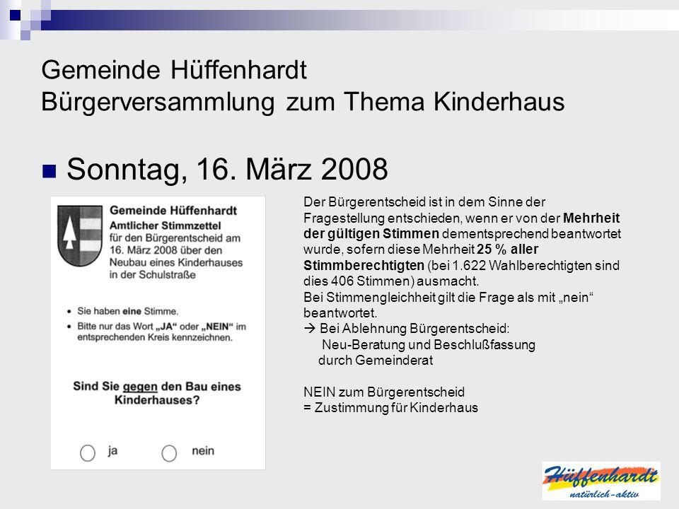 Gemeinde Hüffenhardt Bürgerversammlung zum Thema Kinderhaus Sonntag, 16. März 2008 Der Bürgerentscheid ist in dem Sinne der Fragestellung entschieden,