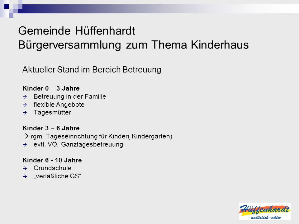 Gemeinde Hüffenhardt Bürgerversammlung zum Thema Kinderhaus Aktueller Stand im Bereich Betreuung Kinder 0 – 3 Jahre Betreuung in der Familie flexible