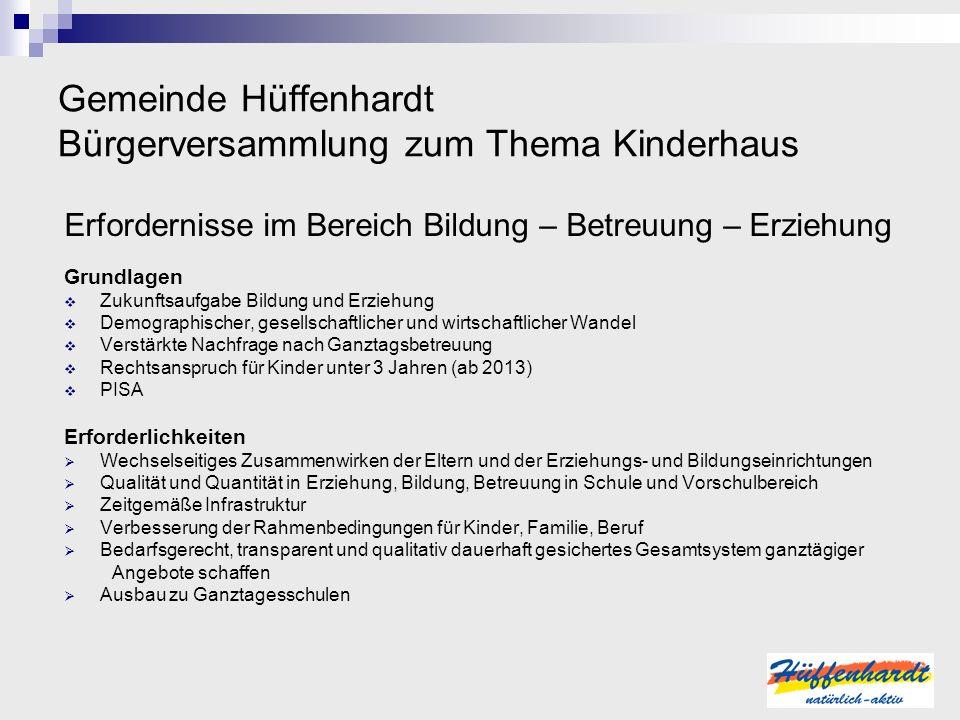 Gemeinde Hüffenhardt Bürgerversammlung zum Thema Kinderhaus Erfordernisse im Bereich Bildung – Betreuung – Erziehung Grundlagen Zukunftsaufgabe Bildun