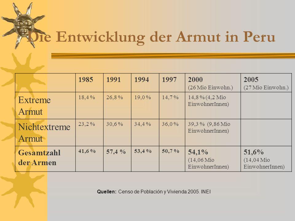 Die Entwicklung der Armut in Peru 19851991199419972000 (26 Mio Einwohn.) 2005 (27 Mio Einwohn.) Extreme Armut 18,4 %26,8 %19,0 %14,7 %14,8 % (4,2 Mio