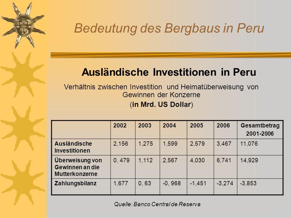 Bedeutung des Bergbaus in Peru Das Steueraufkommen aus dem Bergbau 2003 beträgt 3,8% des Einkommens des Minenunternehmens und 3% des nationalen Steueraufkommens.