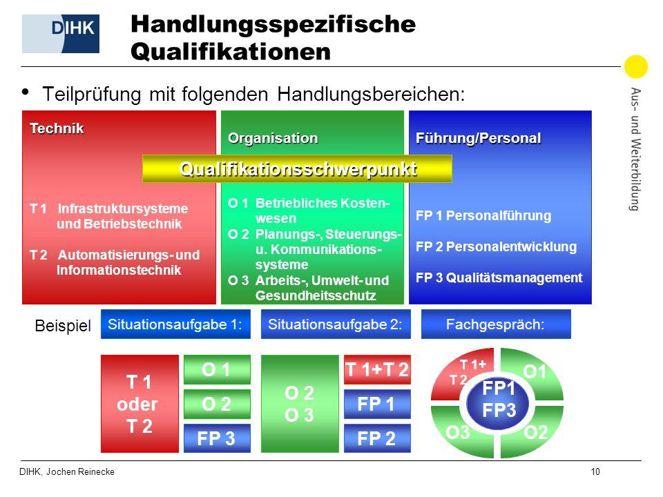 DIHK, Jochen Reinecke 10 Handlungsspezifische Qualifikationen Teilprüfung mit folgenden Handlungsbereichen: Beispiel Situationsaufgabe 1:Fachgespräch: