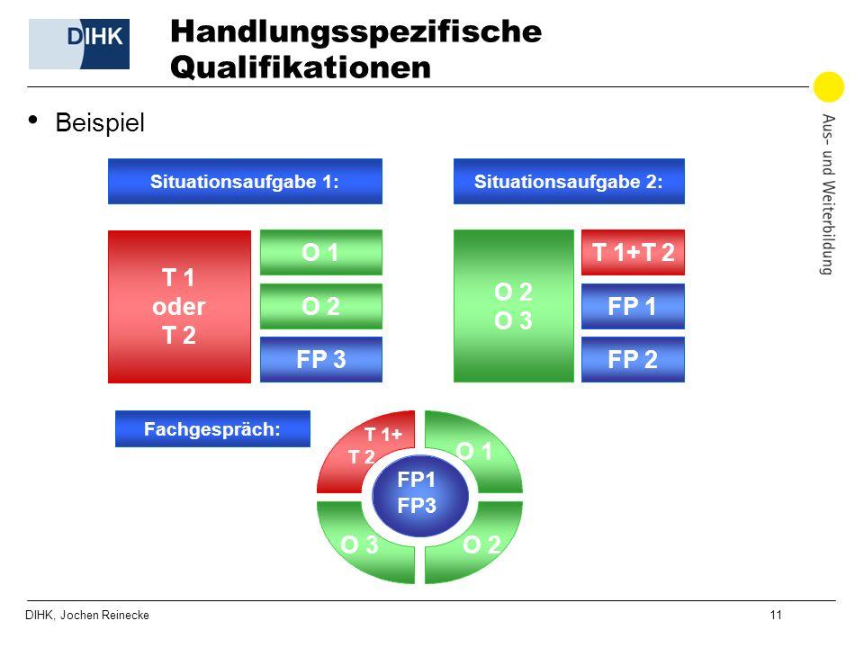 DIHK, Jochen Reinecke 11 Handlungsspezifische Qualifikationen Beispiel Situationsaufgabe 1: T 1 oder T 2 O 1 O 2 FP 3 Situationsaufgabe 2: O 2 O 3 T 1