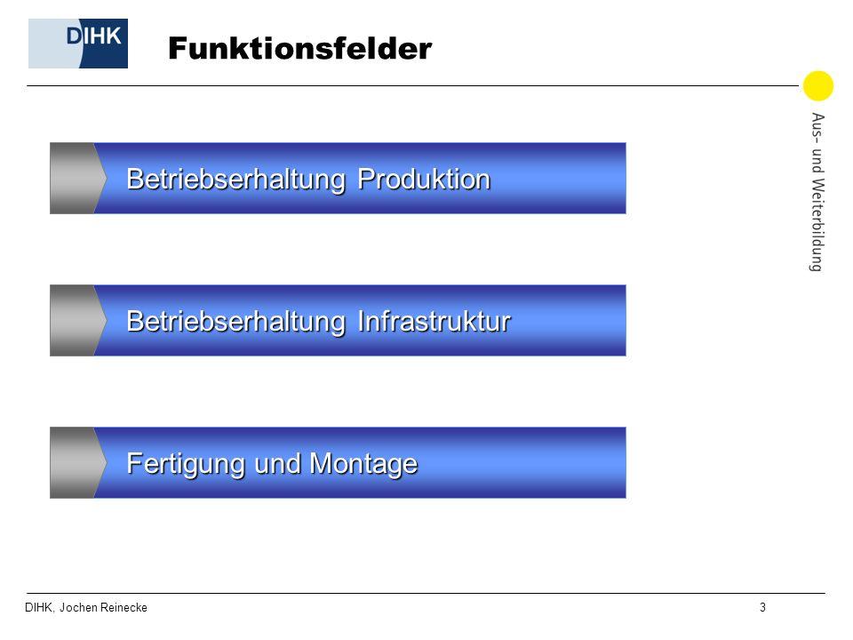 DIHK, Jochen Reinecke 3 Funktionsfelder Betriebserhaltung Produktion BetriebserhaltungInfrastruktur Betriebserhaltung Infrastruktur Fertigung und Mont