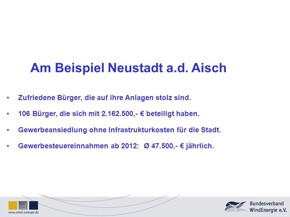 Am Beispiel Neustadt a.d. Aisch Zufriedene Bürger, die auf ihre Anlagen stolz sind. 106 Bürger, die sich mit 2.162.500,- beteiligt haben. Gewerbeansie